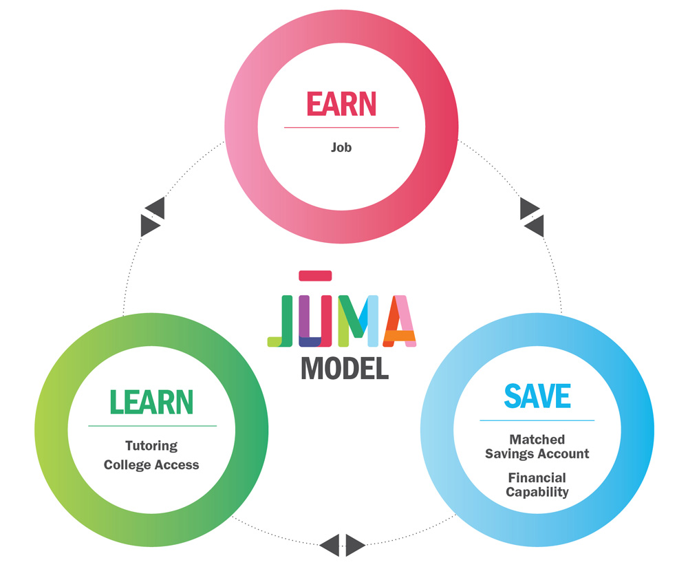 Juma_Model_Graphic_Final