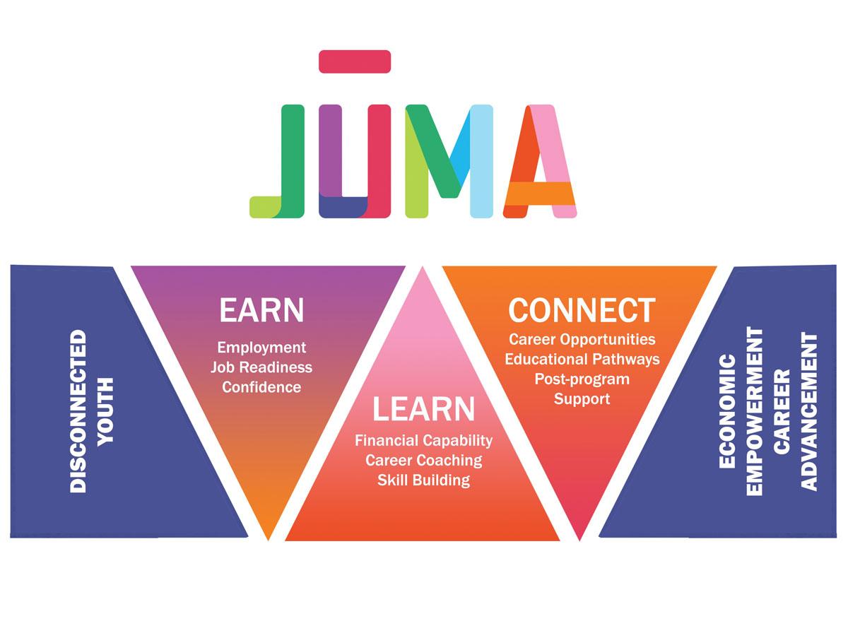 Juma_Model_Graphic_Final